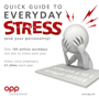 MBTI Type and everyday stress
