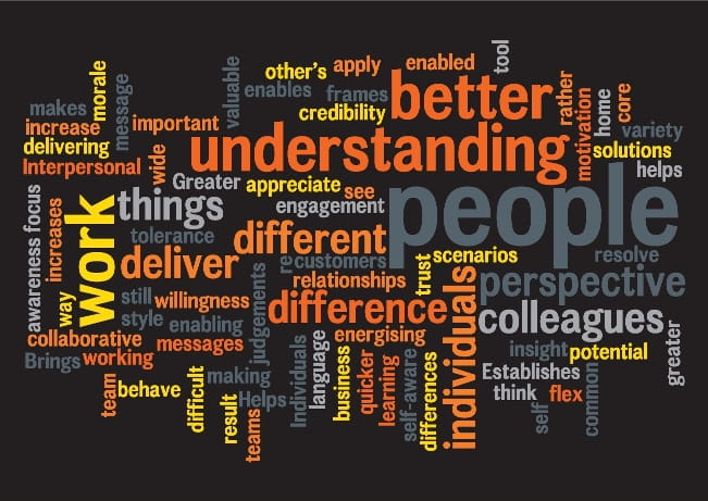 MBTI wordcloud Q4