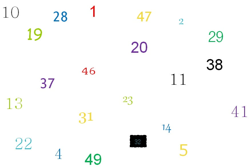 numbers exercise