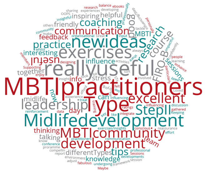 2016 MBTI user conference summary