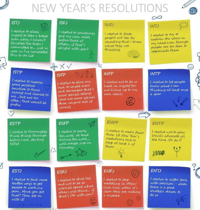 MBTI Type New Year Resolutions
