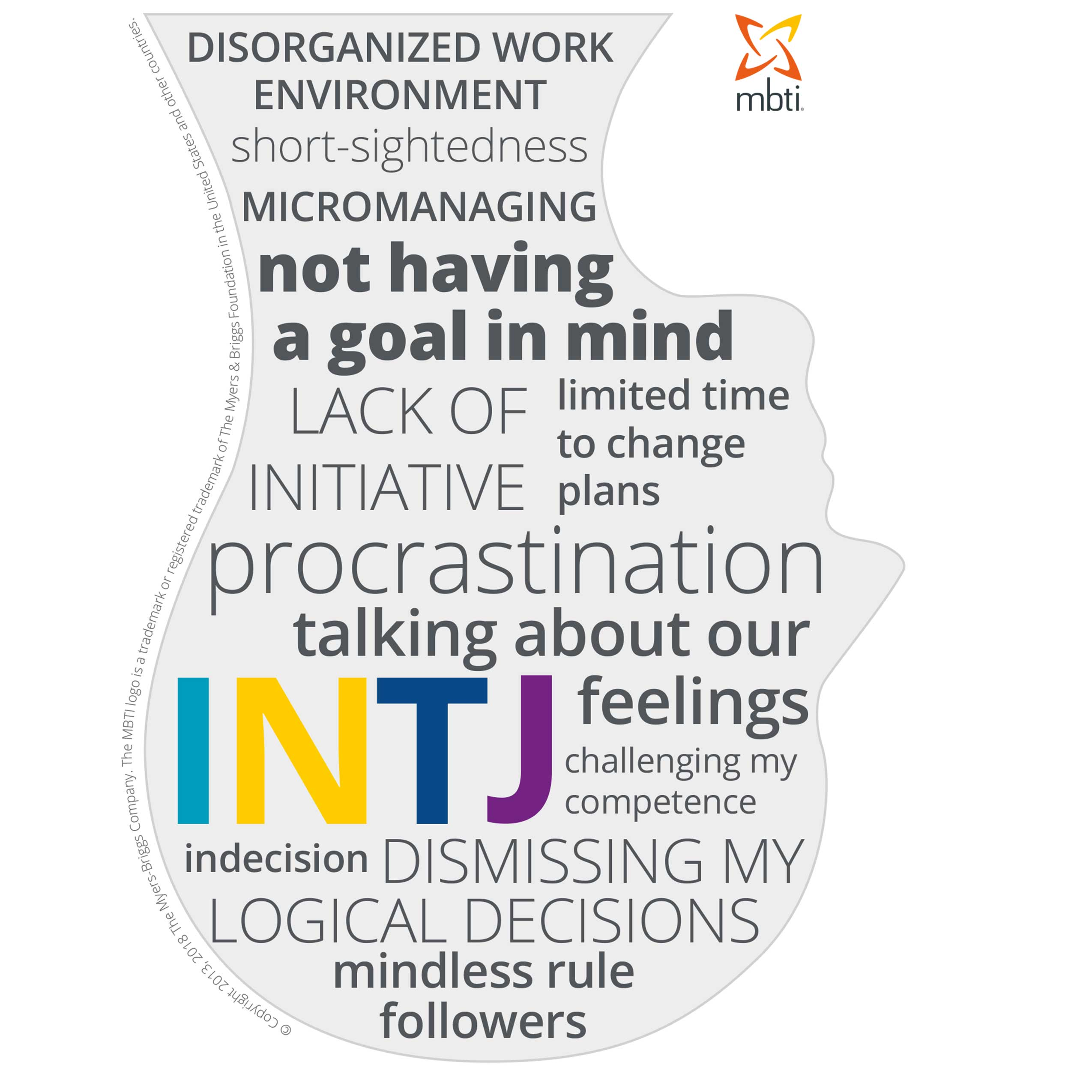 INTJ personality profile – Myers Briggs (MBTI) personality types