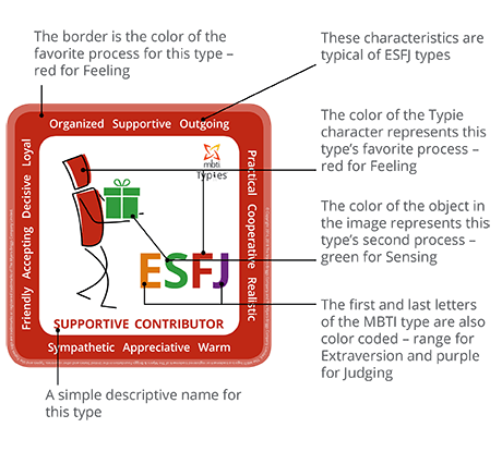 Step I infographic German