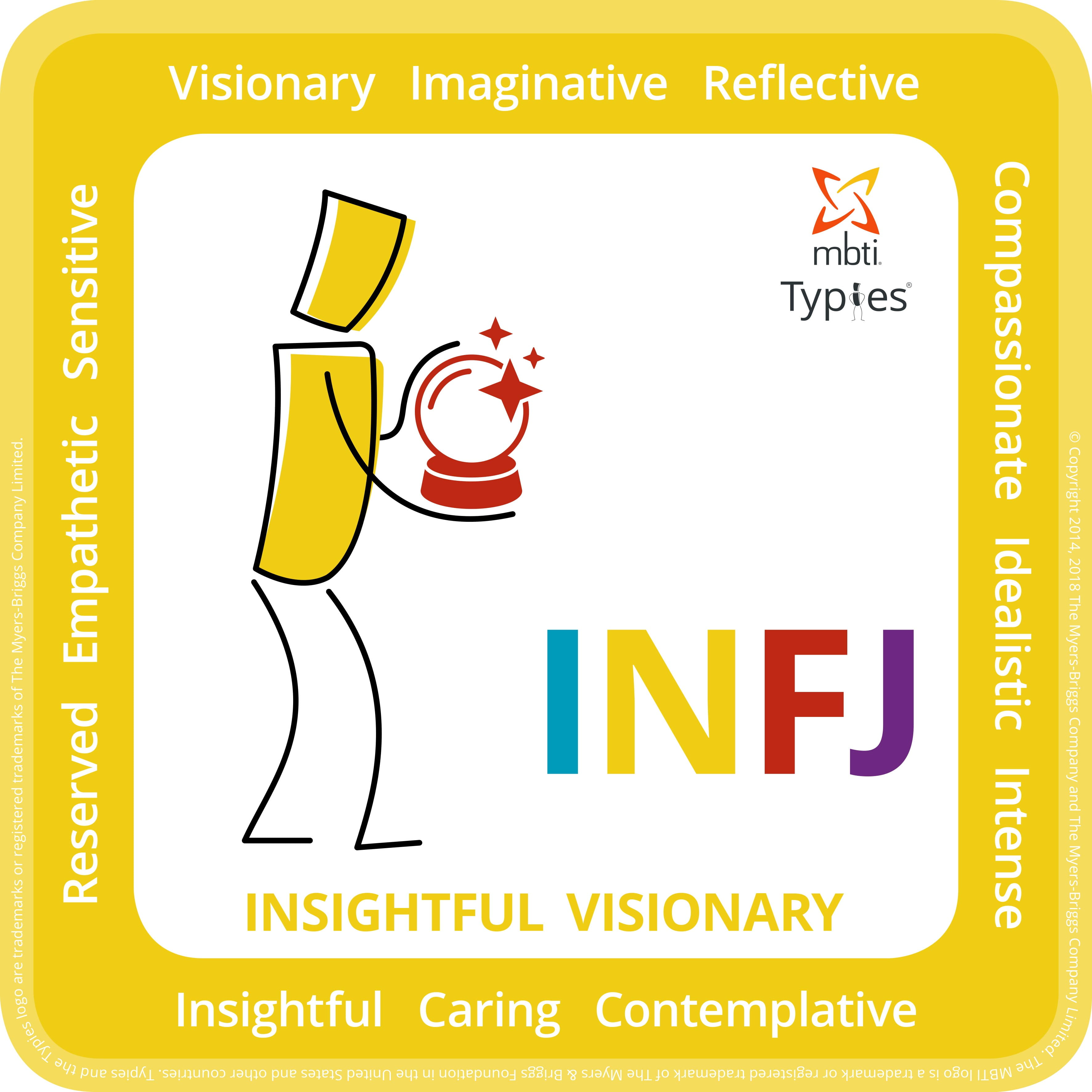 Typical characteristics of an INFJ