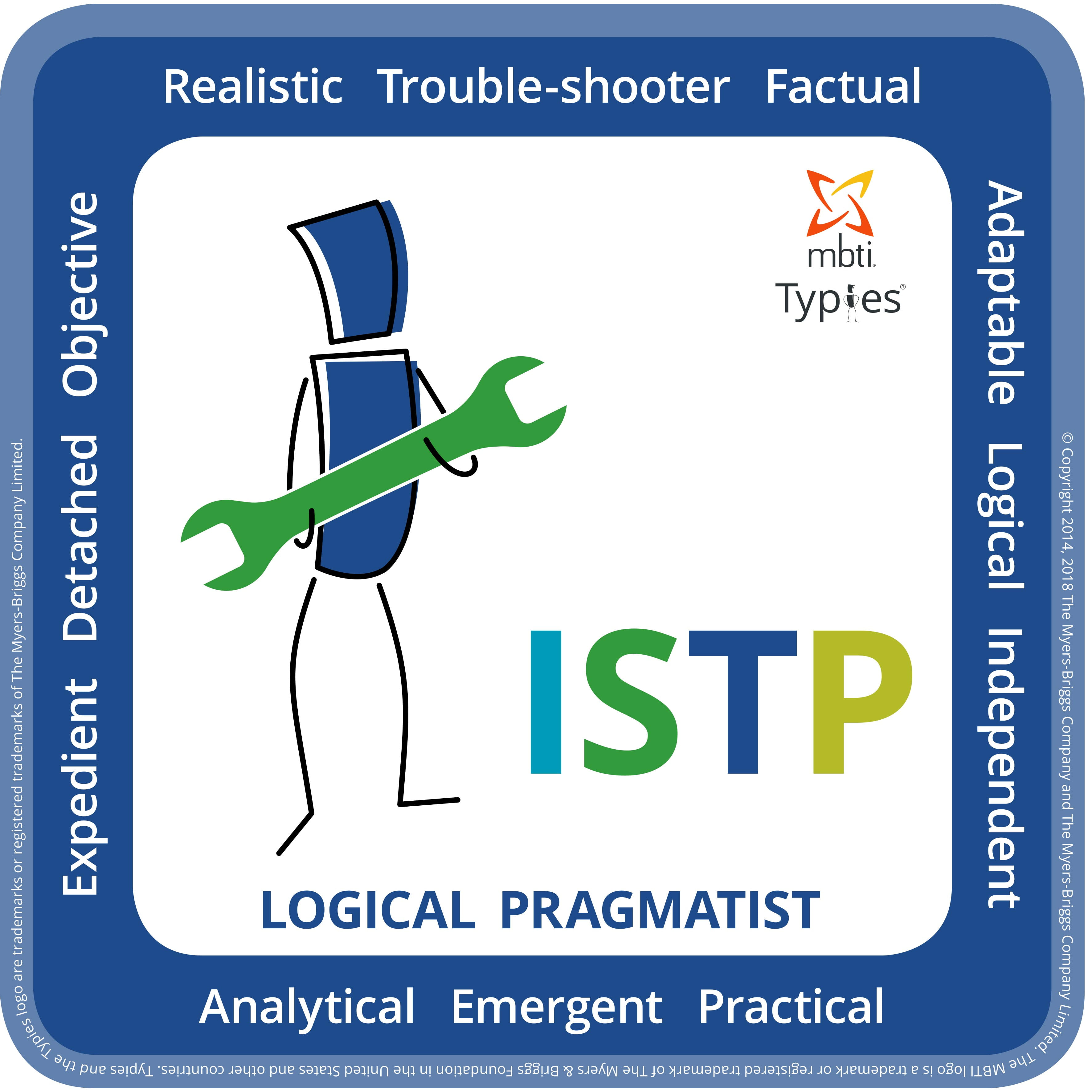 Typical characteristics of an ISTP