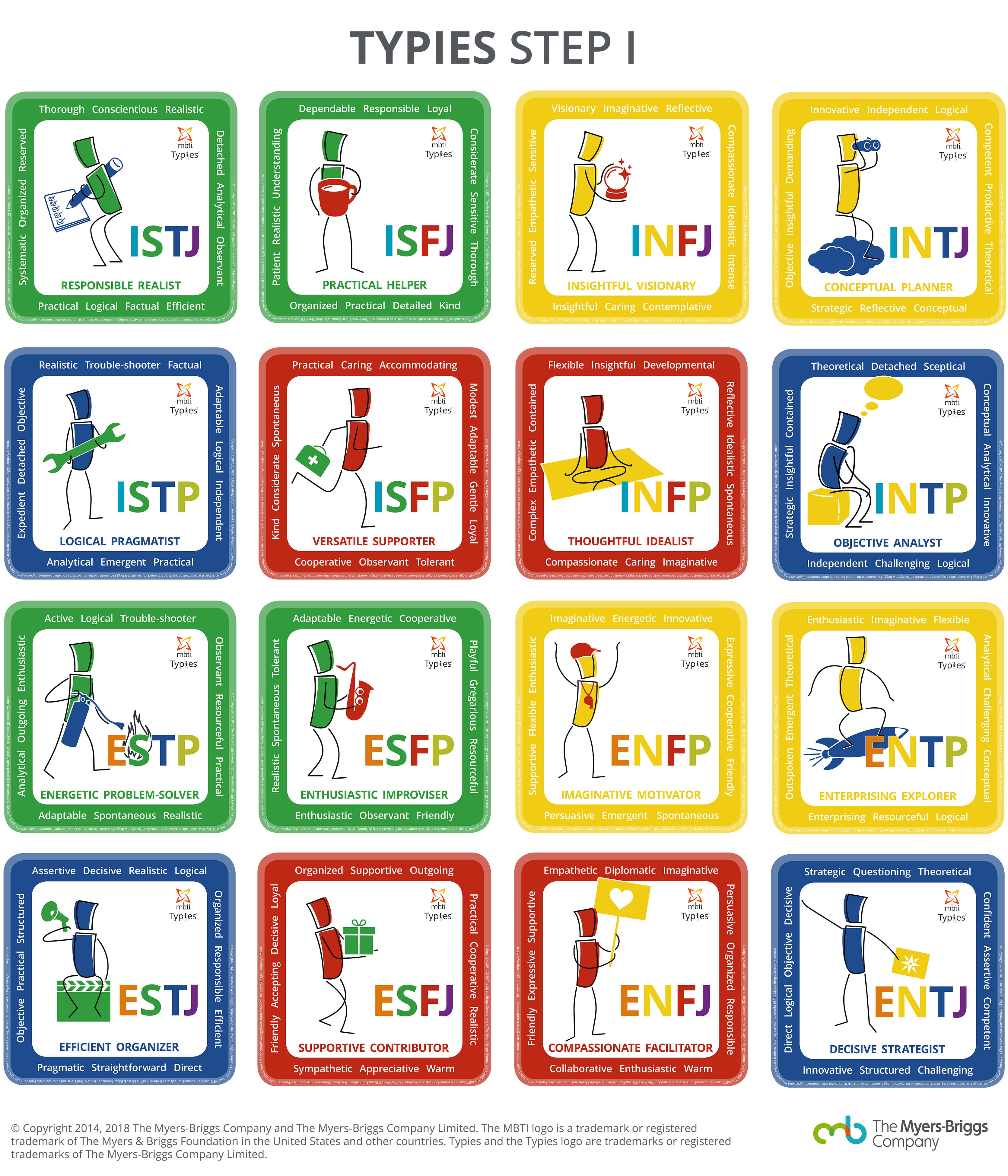 Mbti Certification Coach And Leadership Training