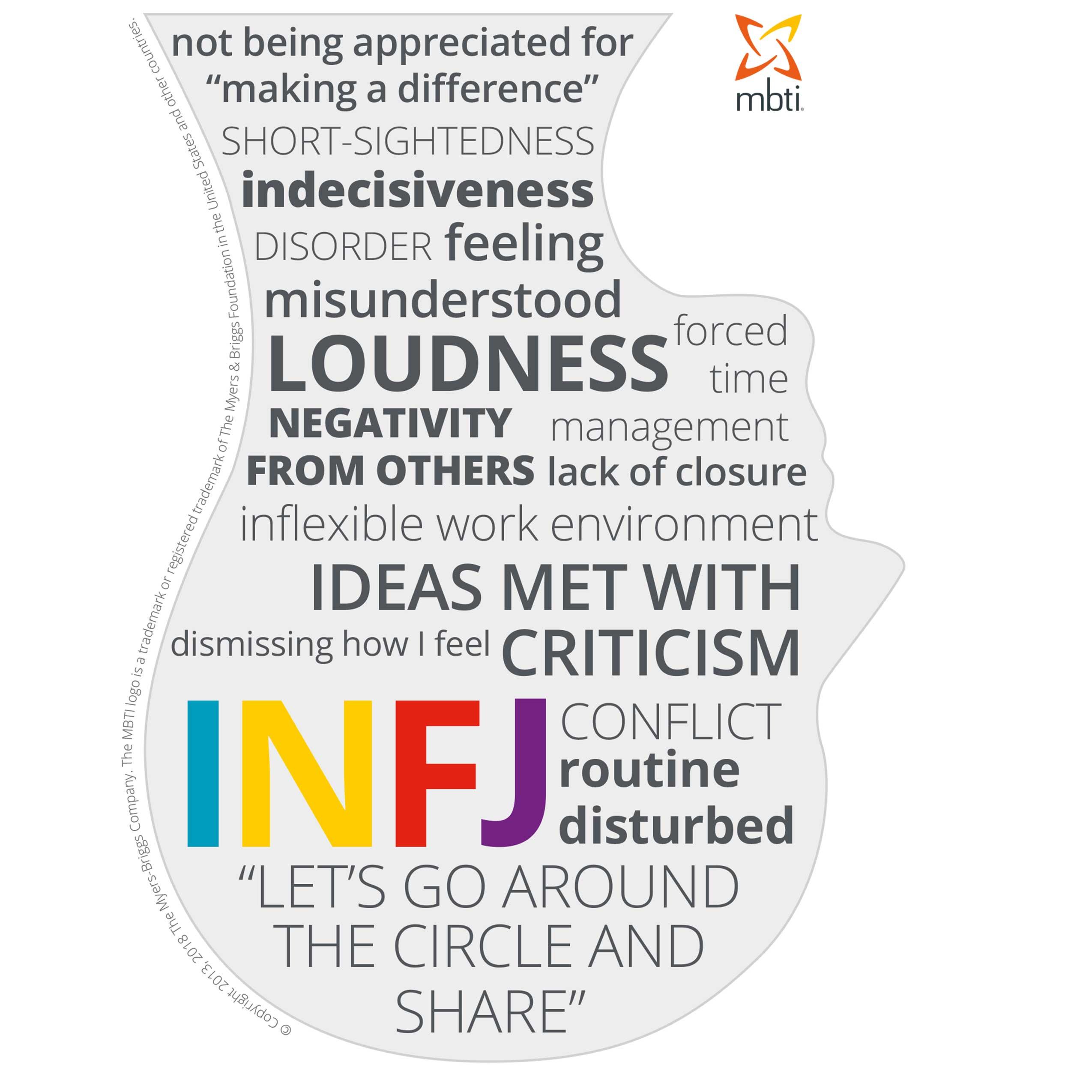 INFJ Personality Type – Myers Briggs (MBTI) Psychometric ...