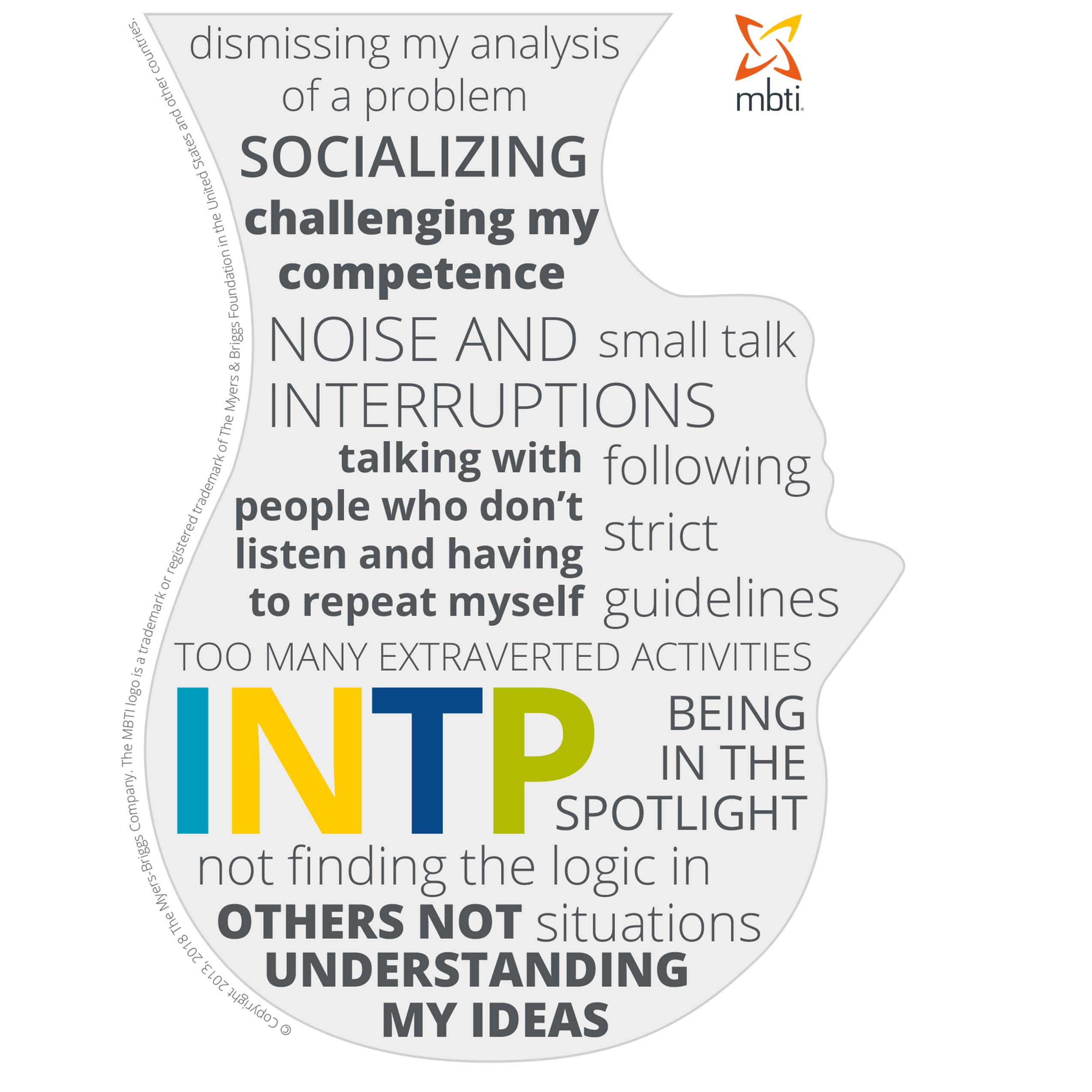 INTP personality profile